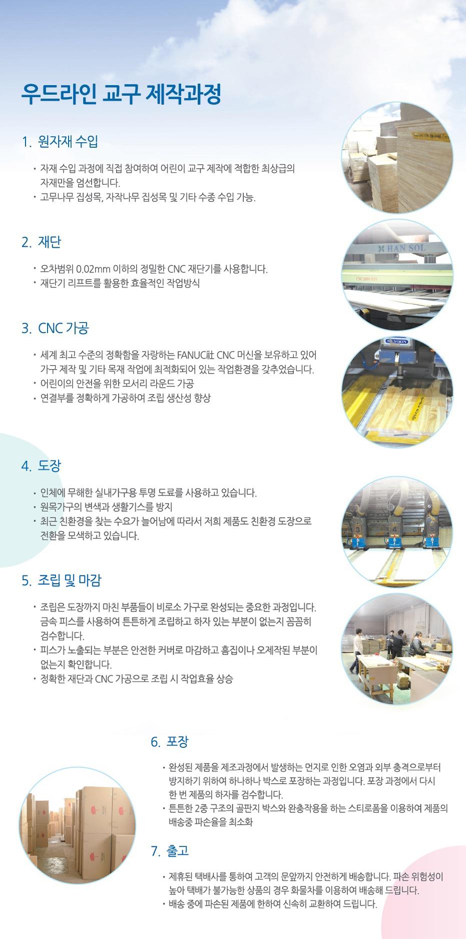 002_우드라인교구제작과정.jpg